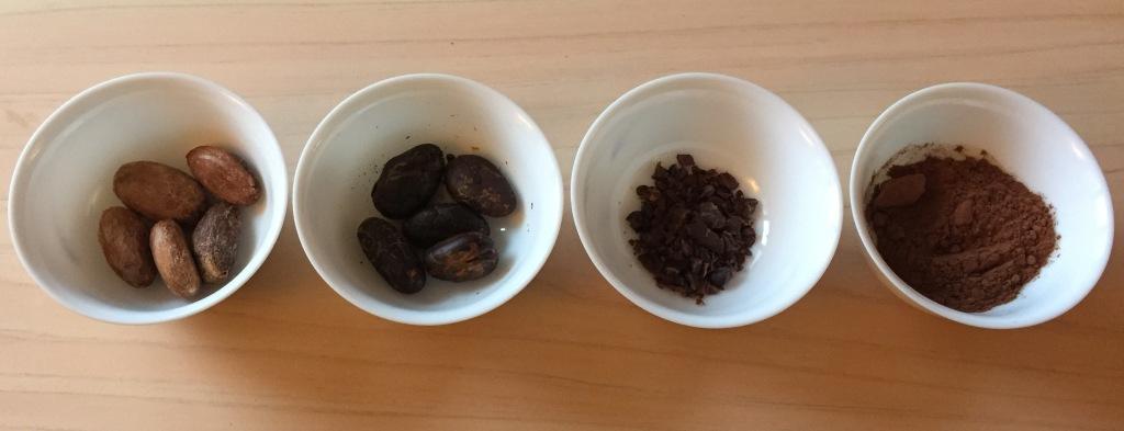 Cacao santé